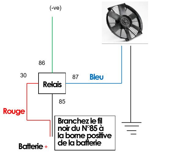 schéma ventilo